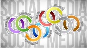 Social media model to success illustration Royalty Free Stock Photo
