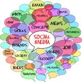 Social media - network. Social media and network concept, bubbles with catchwords Stock Image