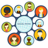 Social media network connection concept. Social media avatar network connection concept. People in a social network. Concept for social network in flat design Royalty Free Stock Image