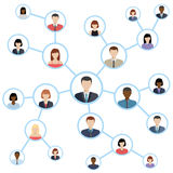 Social media and network connection concept. Royalty Free Stock Photos