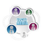 Social media network diagram friends cycle. Royalty Free Stock Photos