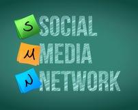 Social media network posts Royalty Free Stock Photos