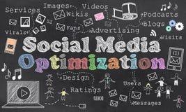 Social Media Optimization. Illustrated on Blackboard Royalty Free Stock Photos