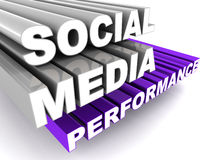 Social media performance. Performance of a brand, person or company on social media concept royalty free illustration