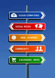 Social media plan road post Stock Image
