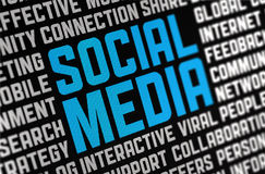 Social Media Poster. Digital poster on a social media theme. Selective focus on headline text Royalty Free Stock Photography