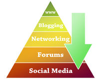 Social Media pyramid illustration Royalty Free Stock Photography