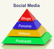 Social Media Pyramid Shows Information Support And Communication Royalty Free Stock Images