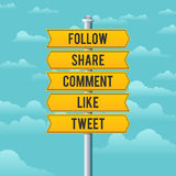 Social Media Road Signs Royalty Free Stock Image