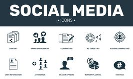 Social Media-Satz-Ikonensammlung Schließt einfache Elemente wie Inhalts-, Copywriting-, Budgetplanung und Hashtag-Prämie ein lizenzfreie abbildung
