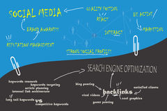 Social Media and SEO diagram Stock Photo