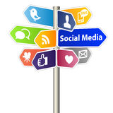 Social Media Sign Stock Photo