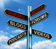 Social Media Signpost Shows Information Stock Image