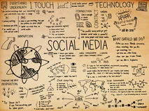 Social Media Technology Global Communication Concept Stock Image