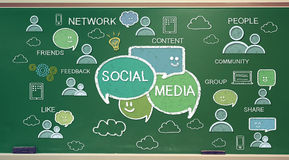 Social media texts and cartoon on chalk board Royalty Free Stock Photos