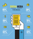 Social media trends infographic. Royalty Free Stock Image