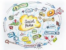 Social Media und Marketing-Konzept des Sozialen Netzes, lustiges Bild der modernen Internet-Kommunikation neigt Stockfotografie
