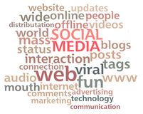 Social Media Word Cloud. Showing the main buzz keywords that happen around the web isolated on white background
