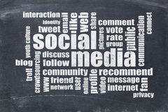 Social media word cloud on blackboard Royalty Free Stock Photo