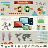 Social nätverksinfographicsuppsättning Arkivfoton