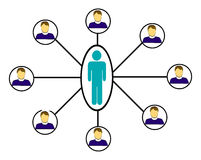 Social network. Concept on a white background Royalty Free Stock Photography