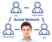 Social network. A portrait of a handsome man and social network structure over white background stock images