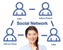 Social network. A portrait of a pretty woman and social network structure over white background royalty free stock photo
