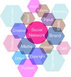 Social network. Concept, business Illustration Royalty Free Stock Photos