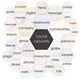 Social network Stock Photography