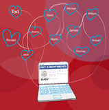 Social network. Illustration of a laptop computer with social network user (women) page  connecting to men love hearts. Additional format download contains Adobe Stock Image