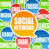 Social Network Background Stock Photos