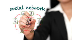 Social network concept. Asian business woman drawing Social Network Concept Stock Photography