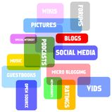 Social network concept. Illustration, multicolored Stock Photography