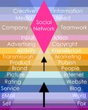 Social network concept. Illustration Royalty Free Stock Image