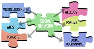 Social Network Concept. With Puzzle Pieces Stock Images