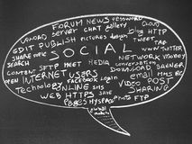 Social network concept Royalty Free Stock Images