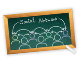 Social network concept on the blackboard Stock Photos