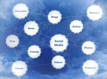 Social network background Stock Photo