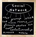 Social Network Concept Written on Chalkboard Stock Image