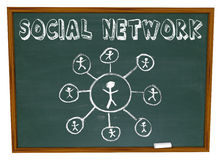 Social Network - Connections on Chalkboard Royalty Free Stock Photos