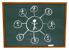 Free Social Network - Connections Drawn On Chalkboard Royalty Free Stock Images - 9078479