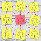 Social Network Connections - Sticky Notes Royalty Free Stock Photography