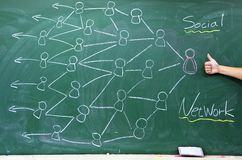 Social Network diagram Royalty Free Stock Images