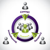 Social network icon design showing teamwork. Idea vector illustration