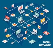 Social network isometric Royalty Free Stock Photography