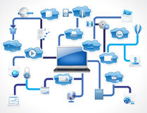 Social network laptop communication the computer Royalty Free Stock Photo