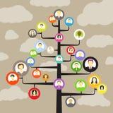 Social network members Royalty Free Stock Image