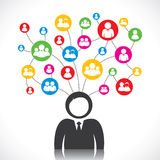 Social network of people Stock Image