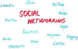 Social network sketch. A social networking handwritten sketch Royalty Free Stock Photography