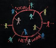 Social networking. Social Network connecting people sketch on a blackboard Royalty Free Stock Photo
